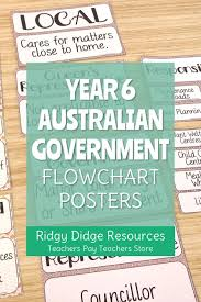 Flow Chart Of Levels Of Government Australias Government Classroom Posters Levels Of