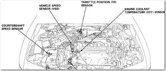honda accord engine diagram cooling system wiring diagram fascinating 1994 honda accord engine diagram wiring diagrams favorites 1994 honda accord ex engine diagram data diagram