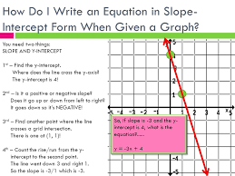 find equation from graph jennarocca