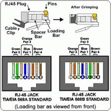 cat 6 wiring diagram rj45 cat wiring diagrams online