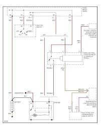 chevy 305 starter wiring diagram michaelhannan co diagram of plant cell chevy 305 starter wiring solenoid how to wire a