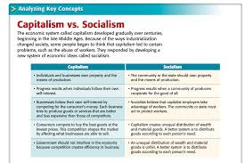 how to write an essay introduction about capitalism vs communism essay communism and capitalism dbq part 1 using information from the document s answer the question s that follow the document when communism mostly puts