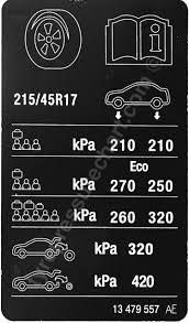 Vauxhall Corsa 1 4 90 2018 Tyre Pressure Settings