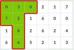 Magnum Prediction Chart Magnum4d Magnum 4d Malaysia Number Inspirations