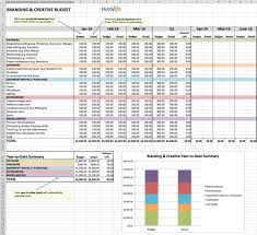 conference budget spreadsheet how to manage your entire marketing budget free budget planner