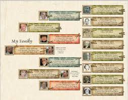 Preserving Heritage 14x11 Family Tree Poster Template Geneaology