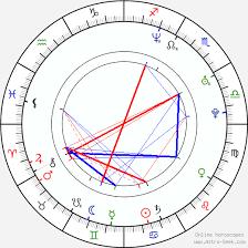 50 Cent Birth Chart Horoscope Date Of Birth Astro
