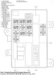 2013 toyota tundra fuse diagram wiring diagrams detailed 2005 Toyota Tundra Fuse Box Diagram at 2016 Tundra Fuse Box Diagram