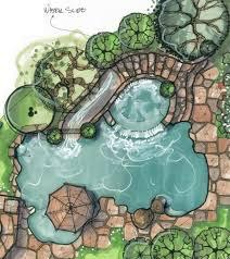 landscape architecture blueprints. Fabulous Landscape Design Site Plans Unique Innovative 17 Best Ideas About Architecture Blueprints R