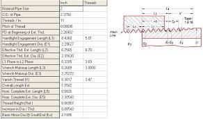 1 2 npt tap drill size thread mill pipe thread