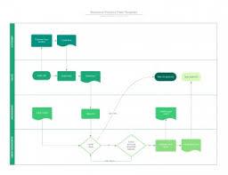 Transaction Flow Chart Example 002 Flow Chart Dnd Rare Race Reddit 5e Flowchart D D