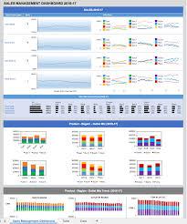 hr dashboard in excel free dashboard templates samples examples smartsheet