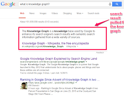 The Beginners Guide To Googles Knowledge Graph