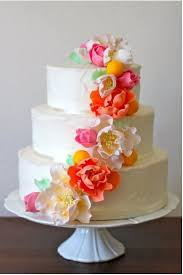 Happy Birthday Cake Images Hd Good Morning Images