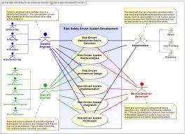 KMAgile Newgen Software