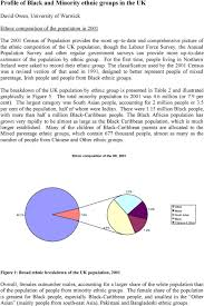 Ethnic Groups In The Uk Profile Of Black And Minority Ethnic Groups In The Uk Pdf