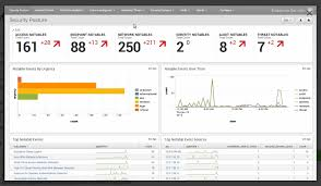 Splunk Histogram Chart Pin On Dashboard Ui