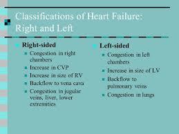 Right Vs Left Sided Heart Failure Chart Heart Failure Chf Brunner Ch 30 Pp Ppt Video Online