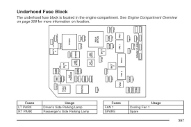 2006 buick lucerne fuse box wiring diagrams instructions 2006 Lincoln Town Car Fuse Box at Fuse Box For 2006 Buick Lucerne Xl