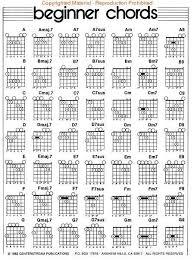 Bass Guitar Scale Chart Printable 4 String Bass Guitar Notes Chart Pdf Bedowntowndaytona Com