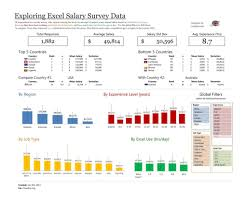 Hotel Linen Inventory Spreadsheet And Survey Results Excel Template