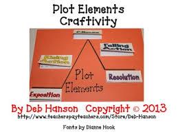 Plot Elements Teaching Trio Plot Elements Craftivity