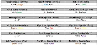 2007 taurus wiring diagram facbooik com 2000 Ford Taurus Stereo Wiring Diagram 2000 ford taurus se radio wiring diagram wiring diagram 2000 ford taurus se radio wiring diagram