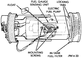 98 dodge ram gas fuel diagram wiring diagram libraries 98 dodge fuel pump wiring dodge caravan questions where is the fuel sensor gauge located on98 dodge ram gas fuel diagram