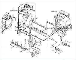snow blower engine diagram troy bilt tecumseh snowblower craftsman troy bilt snow blower engine diagram full size of troy bilt snow blower engine diagram tecumseh snowblower motor block and schematic diagrams