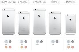iphone 6 plus skrm tommer