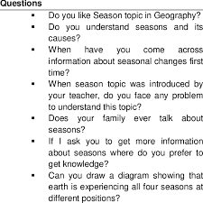 group interview questions focus group interview questions asked of all students in