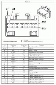 2000 pontiac grand prix wiring diagram wiring diagram 2003 Pontiac Grand Am Wiring Diagram wiring diagram 2000 grand prix 1997 2003 pontiac ifixit 2003 pontiac grand am wiring diagram pdf