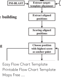 Free Printable Flow Chart Template Psi Blast Extract Target Template Alignment Extract Aligned