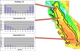 California Annual Rainfall Chart Mediterranean Climate Uc Rangelands Archive