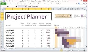 Sample Project Plan Excel Free Gantt Chart Excel Template