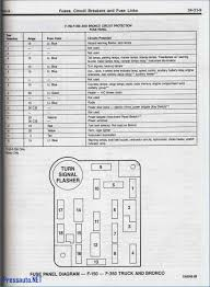2007 Ford F 150 Fuse Box   Schematics Wiring Diagram as well Repair Guides   Wiring Diagrams   Wiring Diagrams   AutoZone further F150 Interior Diagram   Layout Wiring Diagrams • as well 1998 Ford F150 Fuse Box Location   Detailed Schematics Diagram furthermore Ford F150 Interior Diagram   Trusted Schematics Diagram in addition  furthermore Ford F150 Interior Diagram   Trusted Schematics Diagram likewise  as well F250 Fuse Panel Diagram   Schematics Wiring Diagram besides 2006 King Ranch Wiring Diagram   Detailed Schematics Diagram likewise 2006 F250 Fuse Diagram   Reinvent Your Wiring Diagram •. on f fuse box diagram schematic diagrams ford wiring relay schematics basic layout explained under hood truck electrical systems x location gas complete trusted 2003 f250 7 3 l lariat