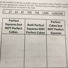 Perfect Cubes Chart How Do I Find A Perfect Square And Perfect Cube Brainly Com