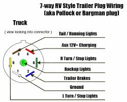 7 way trailer & rv plug diagram aj's truck & trailer center wiring diagram for a plug 7 way rv style trailer plug diagram truck side