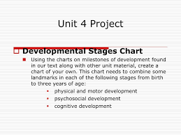 Stages Of Lifespan Development Chart Ppt Infant Psychosocial And Cognitive Development
