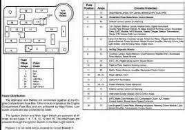 similiar ford taurus fuse panel diagram keywords ford taurus 2004 fuse box diagram 300x252 ford taurus 2004 fuse box