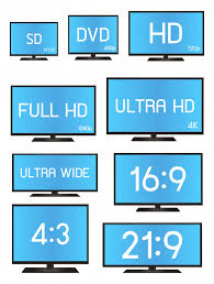 a standard television resolution size