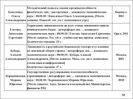 Платежеспособность и ликвидность предприятия Основные определения  Методический подход к оценке кредитоспособности Коваленко физических лиц диссертация кандидата экономических