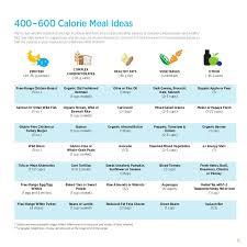 isagenix measurement tracker 30 hari diet isagenix
