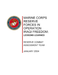 Marine Corps Reserve Forces In Operation