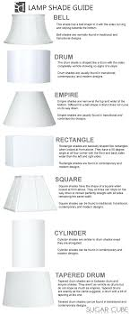 How To Measure A Lamp Shade Custom How To Measure Lamp Shade Height Measure Lamp Height Shade
