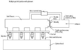 1994 chrysler concorde wiring diagram wirdig 328i fuse box diagram on chrysler concorde alternator wiring diagram