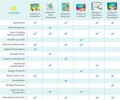 List Of Pampers Diapers Chart Images And Pampers Diapers