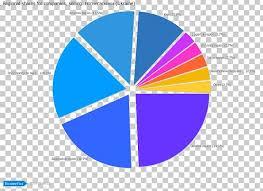 Sports Pie Chart Cambridge Sport Pie Chart Png Clipart 2018 Ball Brand