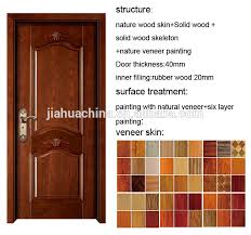 exterior paint colours for wood. exterior solid wood door skin design for house paint colors colours