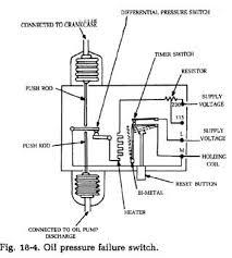 ranco pressure switch wiring diagram ranco image refrigeration oil pressure switch wiring diagram jodebal com on ranco pressure switch wiring diagram